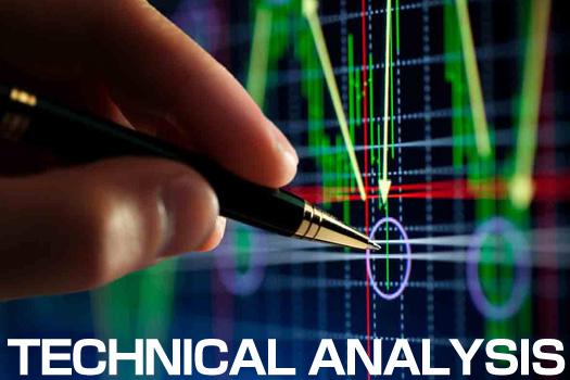 毎週更新テクニカル分析